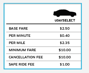 Uber Boca Raton