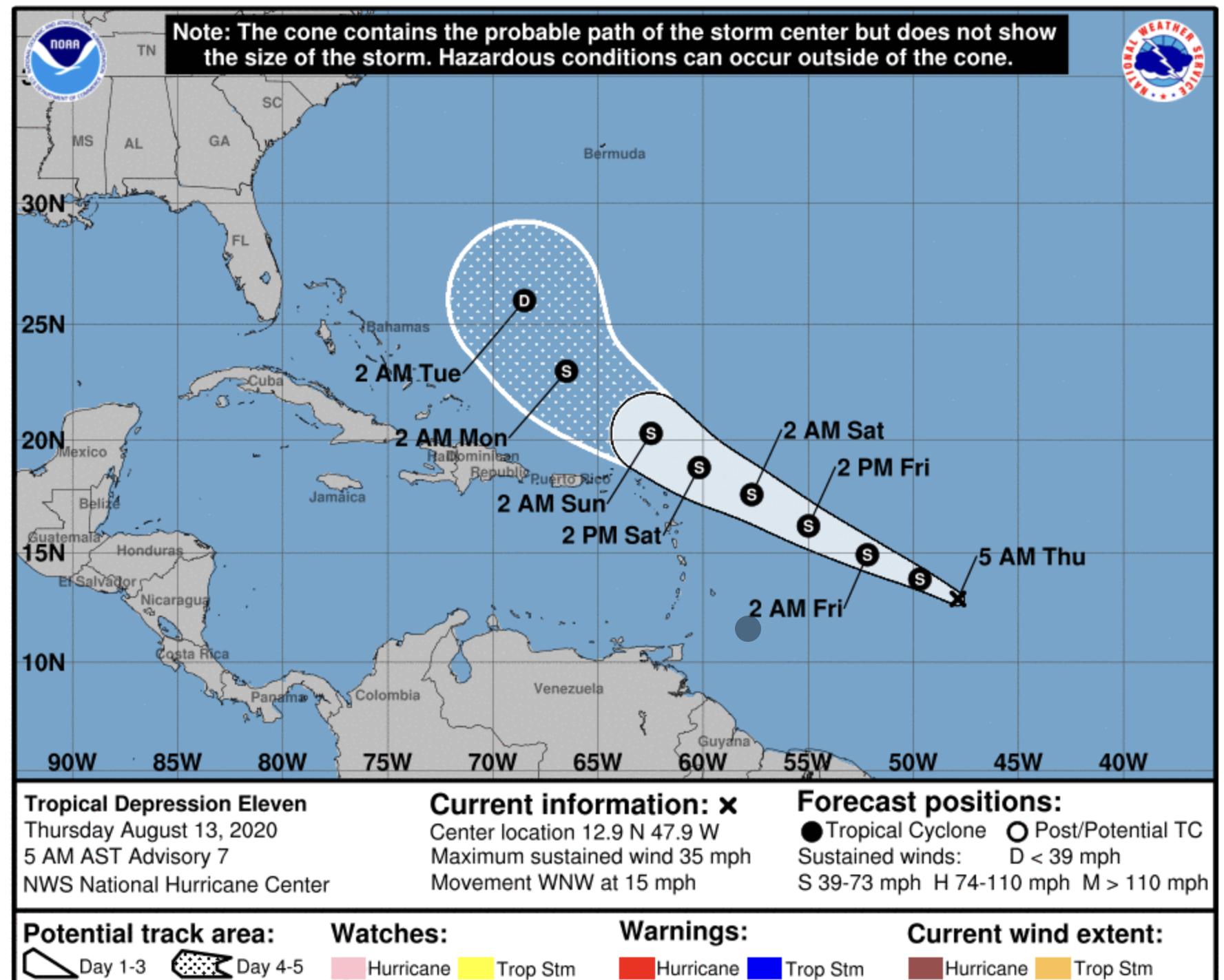 hurricane center josephine