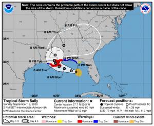 sally national hurricane center
