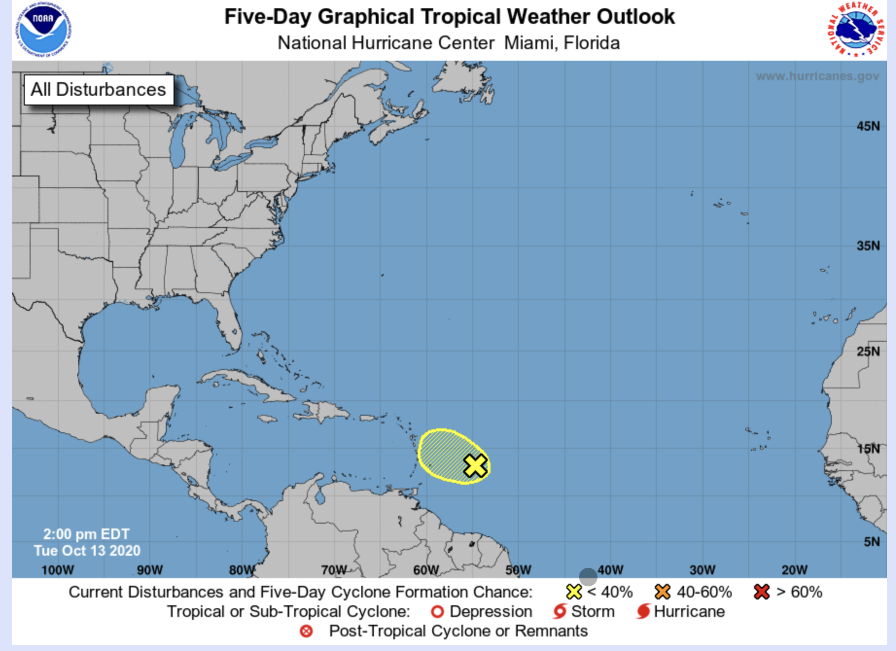tropical system