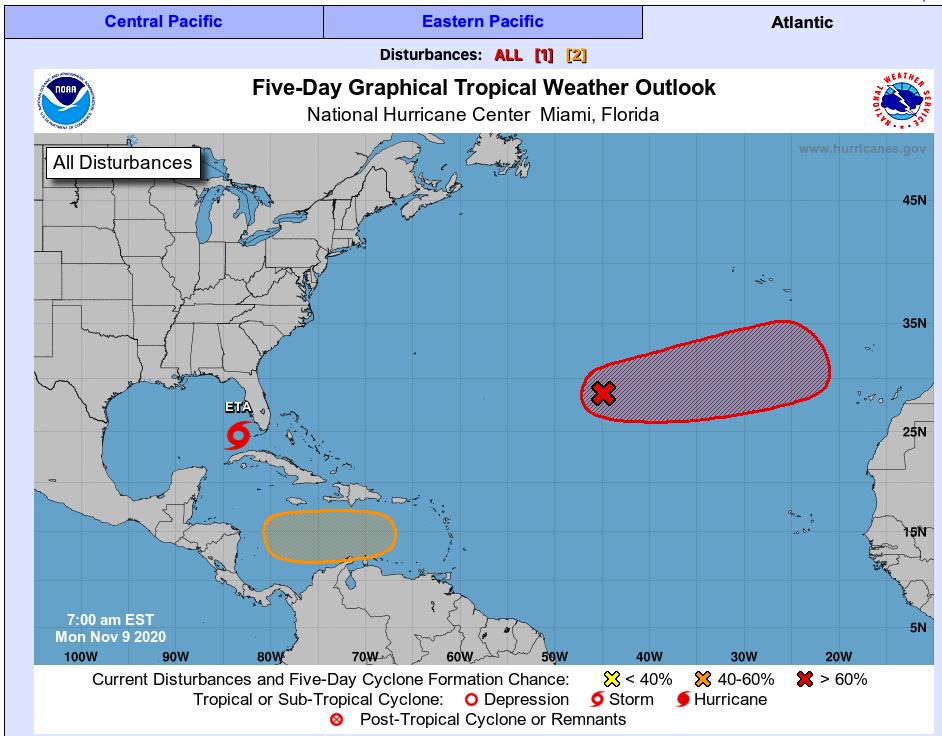 hurricane center theta and iota