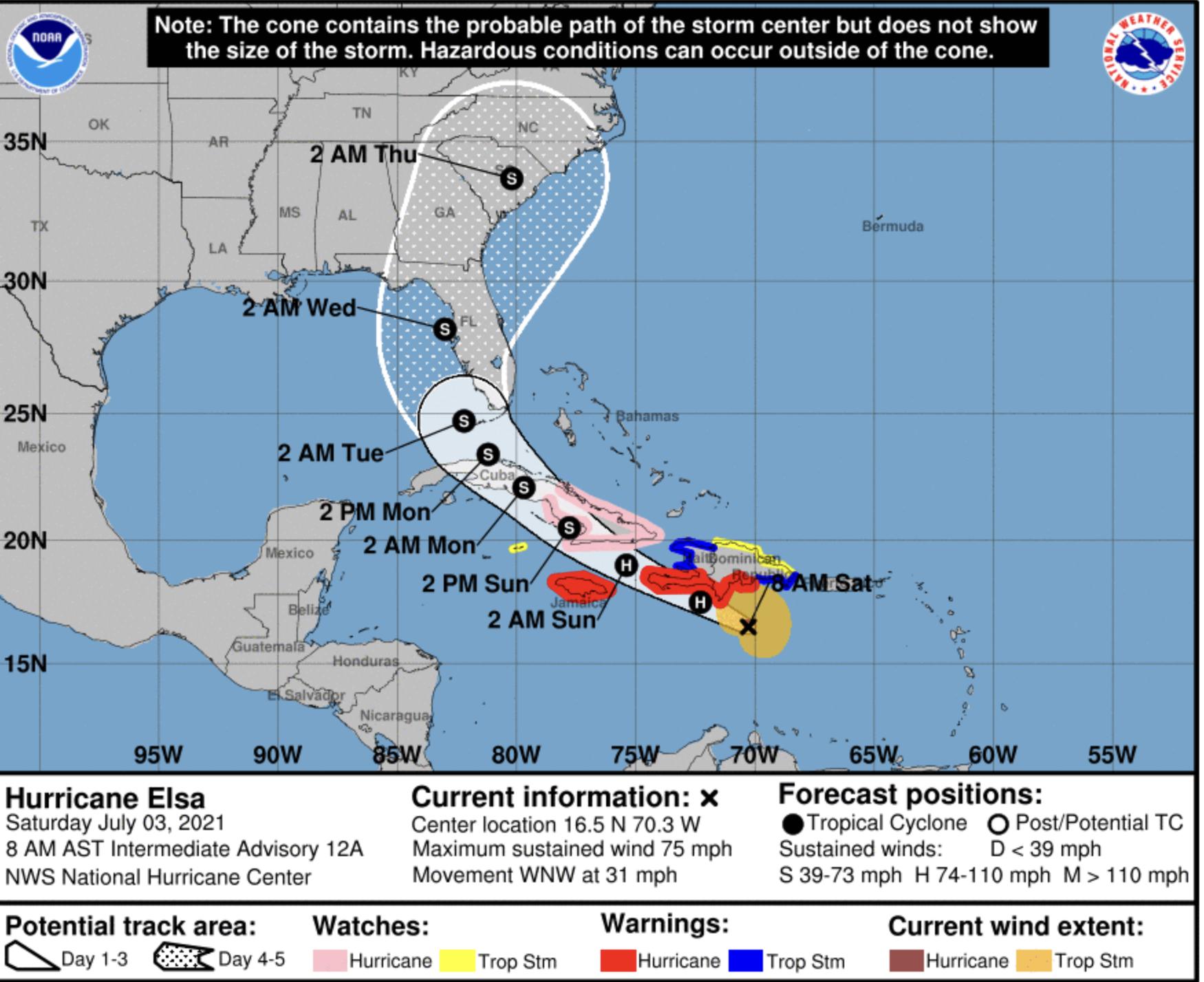 Hurricane elsa July 3 2021