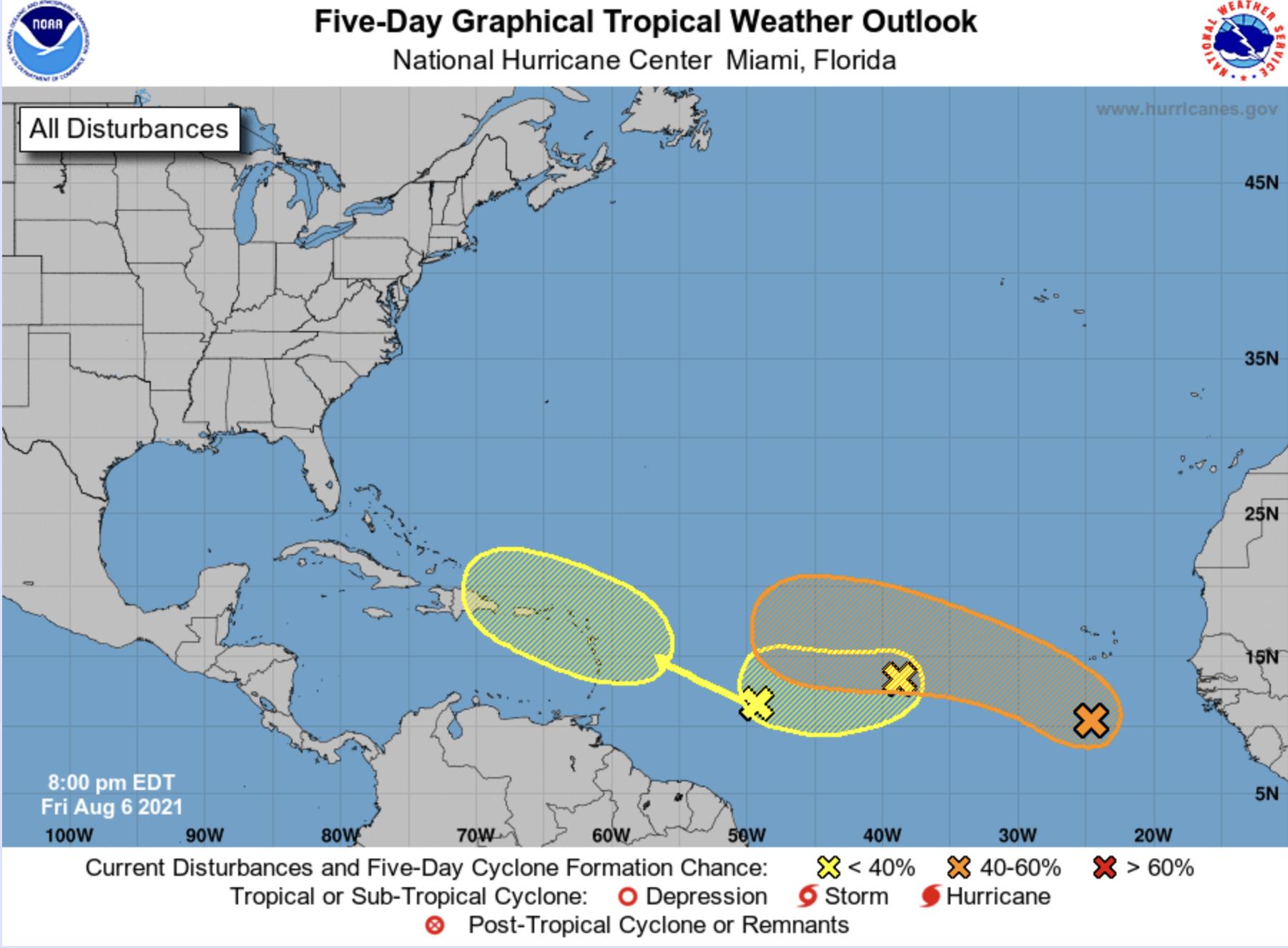 National hurricane center waves