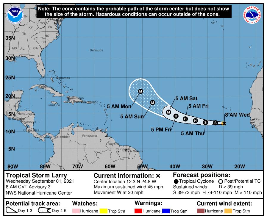 Tropical storm larry