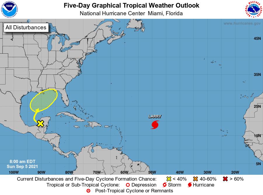 Gulf system hurricane centere